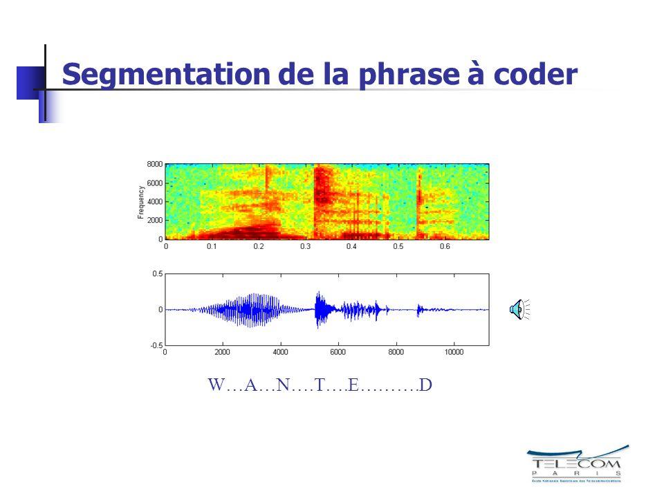 Segmentation de la phrase à coder W…A…N….T….E……….D