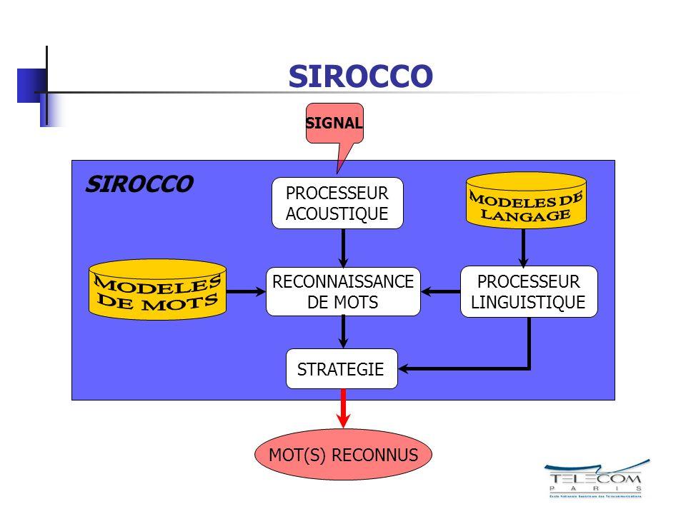 SIROCCO PROCESSEUR ACOUSTIQUE RECONNAISSANCE DE MOTS STRATEGIE PROCESSEUR LINGUISTIQUE SIROCCO SIGNAL MOT(S) RECONNUS