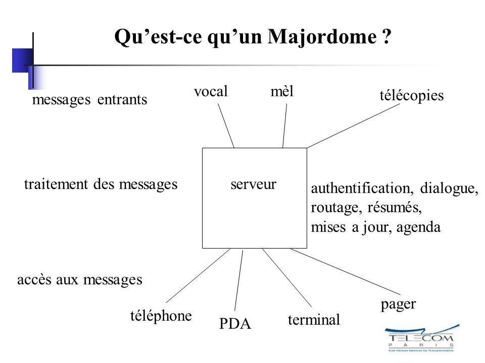 Quest-ce quun Majordome ? messages entrants vocalmèl télécopies serveurtraitement des messages accès aux messages téléphone terminal authentification,
