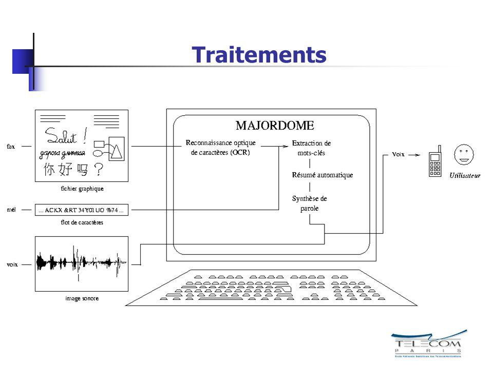 Pourquoi développer des codeurs à très bas débit Trouver les limites de la compression de la parole (sans sa compréhension) Applications pratiques : Répondeurs automatiques sans bandes magnétiques Archivage et «boîtes noires » Communication sur des canaux à bas débits Codage redondant en télédiffusion But à atteindre : Débit moyen de 100-500 bps Indépendant du locuteur, de la langue, de lenvironnement