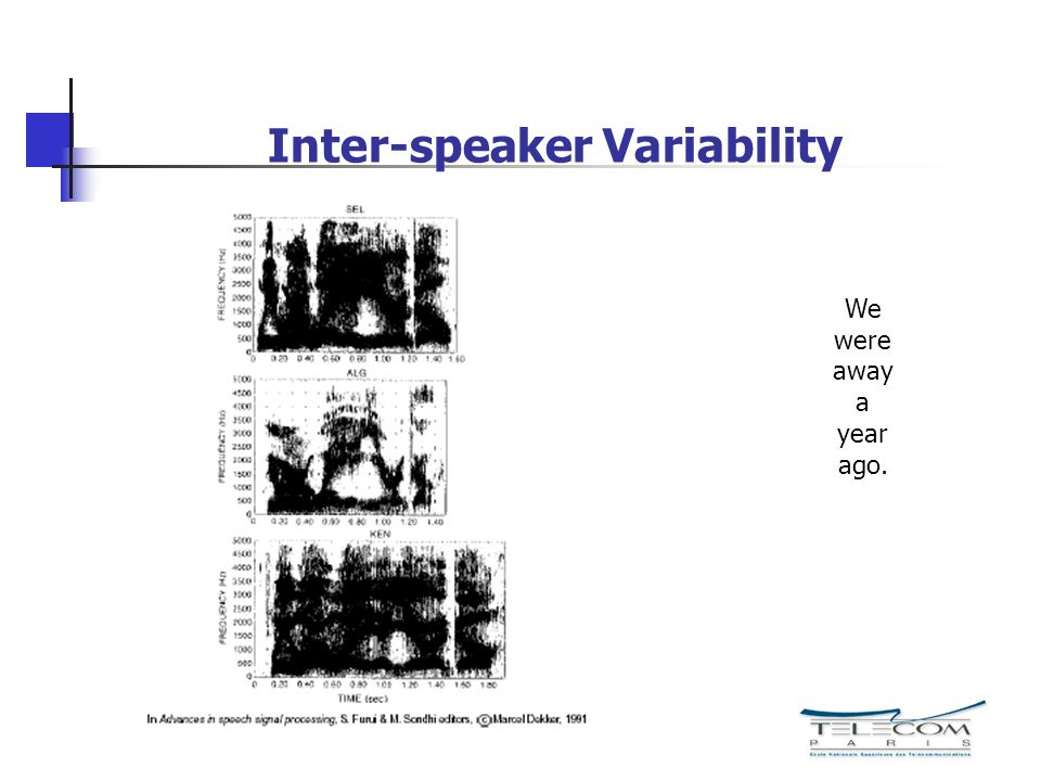 Inter-speaker Variability We were away a year ago.