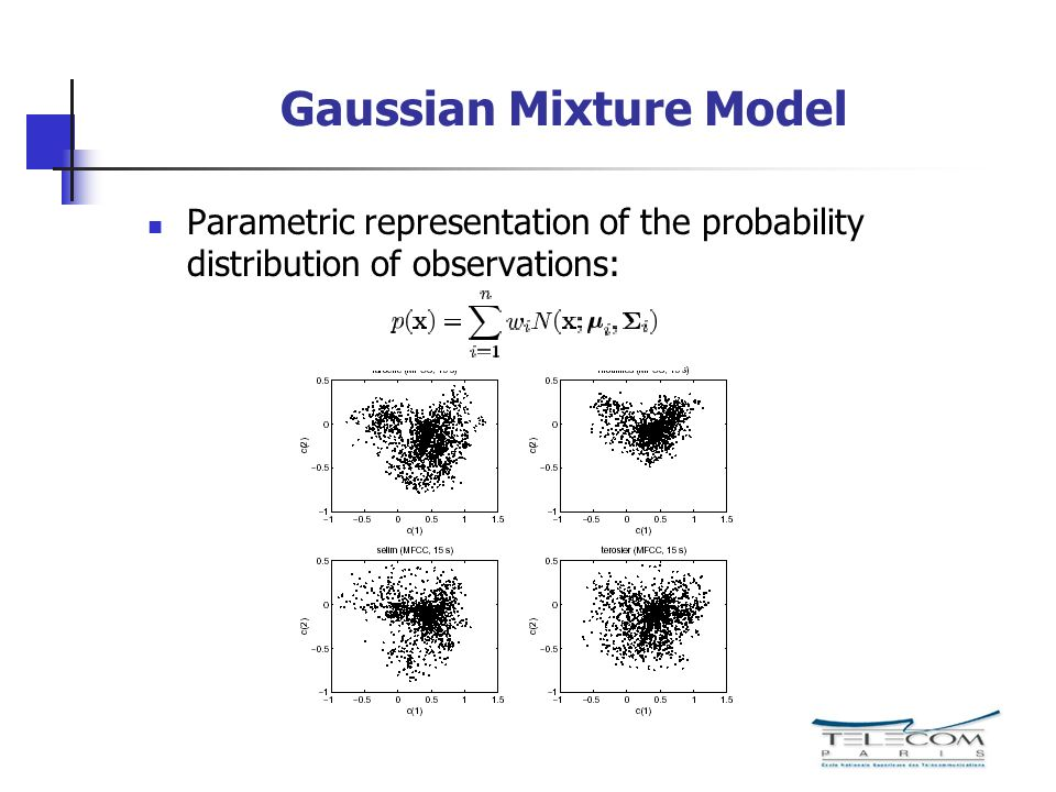 Gaussian Mixture Model Parametric representation of the probability distribution of observations: