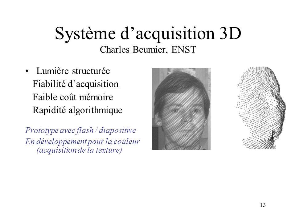 13 Système dacquisition 3D Charles Beumier, ENST Lumière structurée Fiabilité dacquisition Faible coût mémoire Rapidité algorithmique Prototype avec f