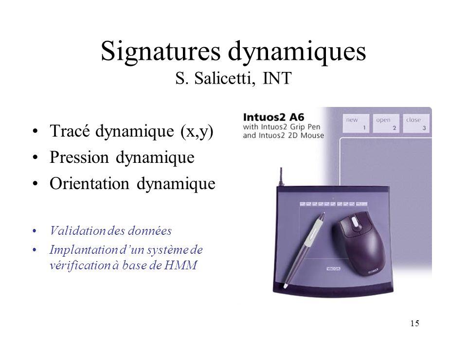 15 Signatures dynamiques S. Salicetti, INT Tracé dynamique (x,y) Pression dynamique Orientation dynamique Validation des données Implantation dun syst