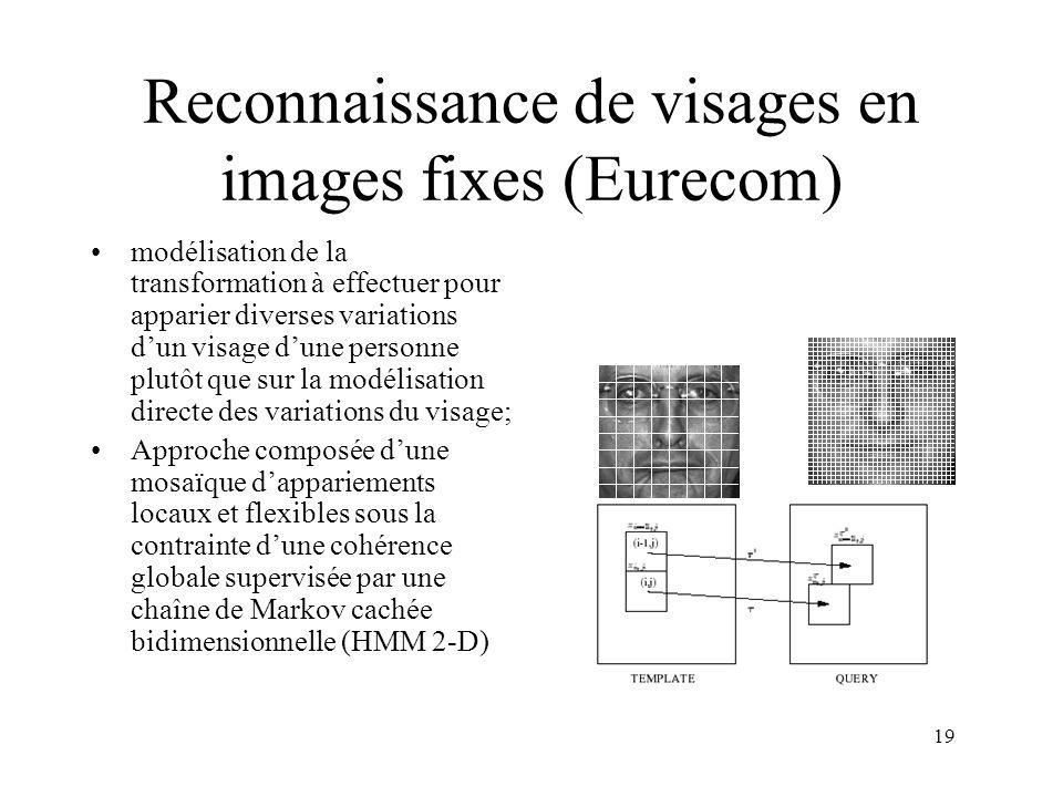 19 Reconnaissance de visages en images fixes (Eurecom) modélisation de la transformation à effectuer pour apparier diverses variations dun visage dune
