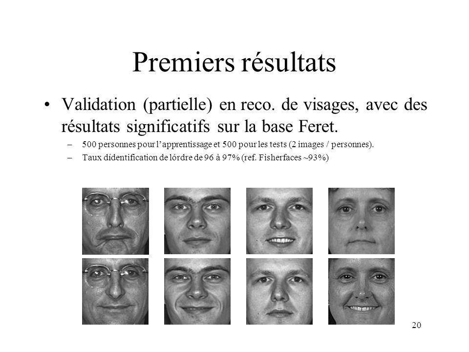 20 Premiers résultats Validation (partielle) en reco. de visages, avec des résultats significatifs sur la base Feret. –500 personnes pour lapprentissa