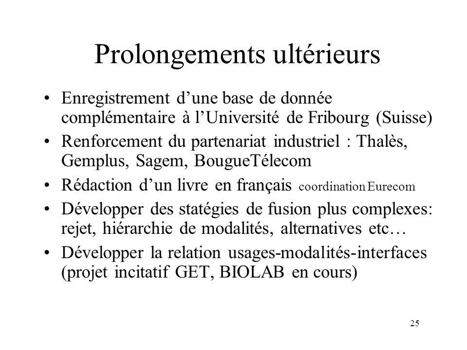 25 Prolongements ultérieurs Enregistrement dune base de donnée complémentaire à lUniversité de Fribourg (Suisse) Renforcement du partenariat industrie
