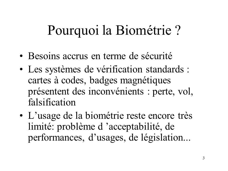 3 Pourquoi la Biométrie ? Besoins accrus en terme de sécurité Les systèmes de vérification standards : cartes à codes, badges magnétiques présentent d
