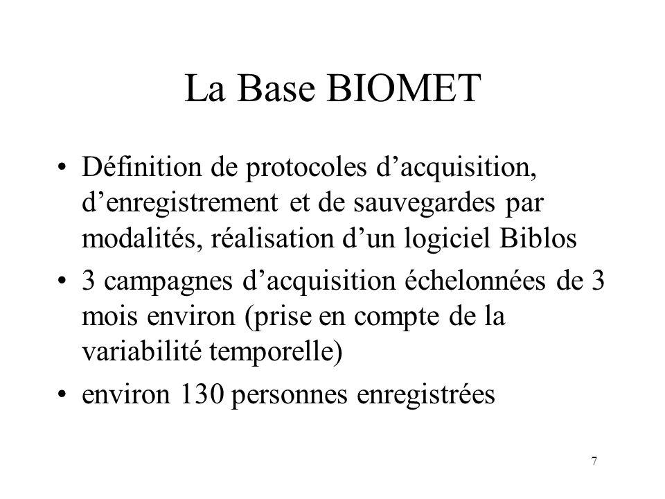 7 La Base BIOMET Définition de protocoles dacquisition, denregistrement et de sauvegardes par modalités, réalisation dun logiciel Biblos 3 campagnes d