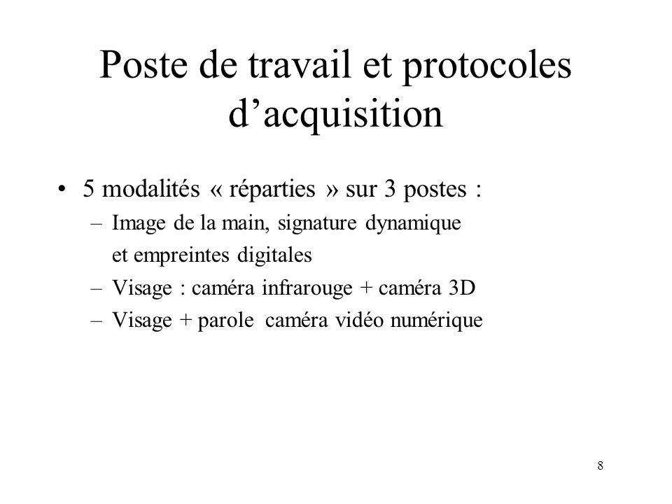 8 Poste de travail et protocoles dacquisition 5 modalités « réparties » sur 3 postes : –Image de la main, signature dynamique et empreintes digitales