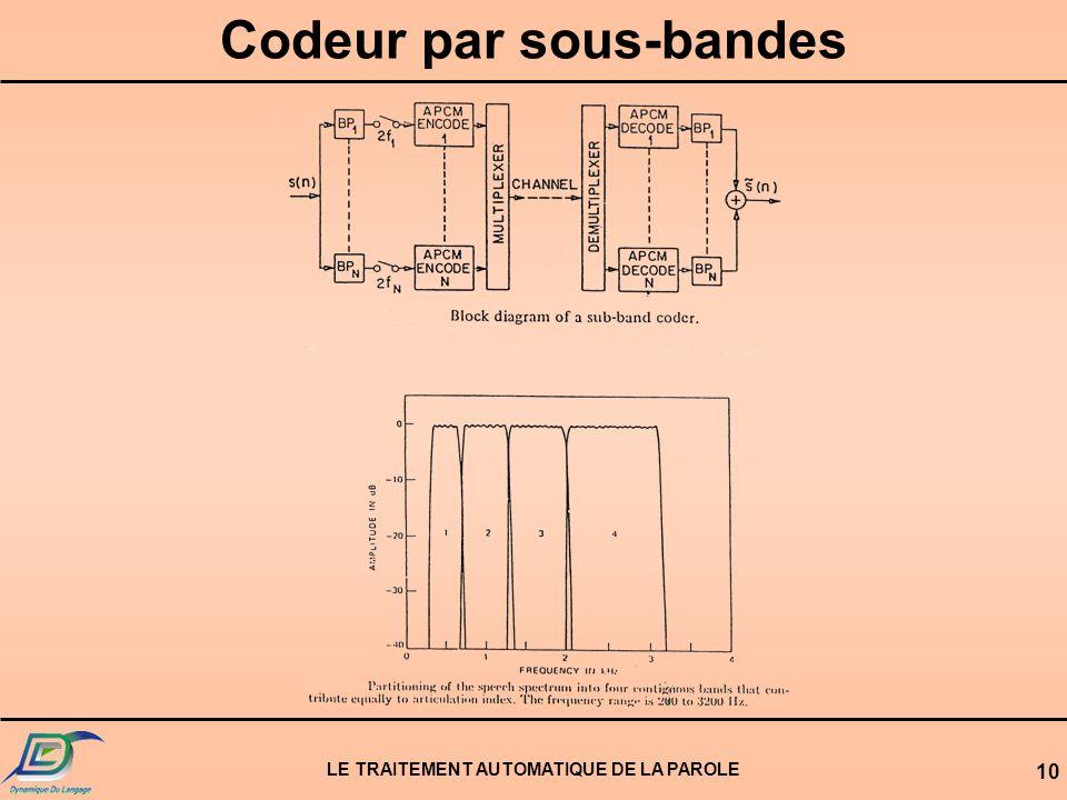 LE TRAITEMENT AUTOMATIQUE DE LA PAROLE 10 Codeur par sous-bandes