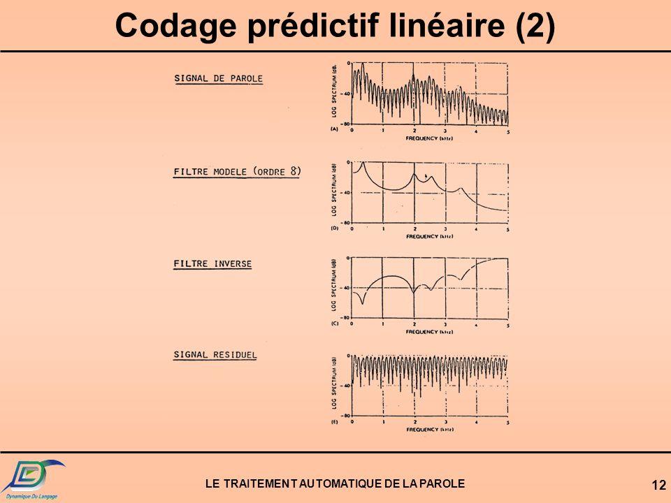 LE TRAITEMENT AUTOMATIQUE DE LA PAROLE 12 Codage prédictif linéaire (2)