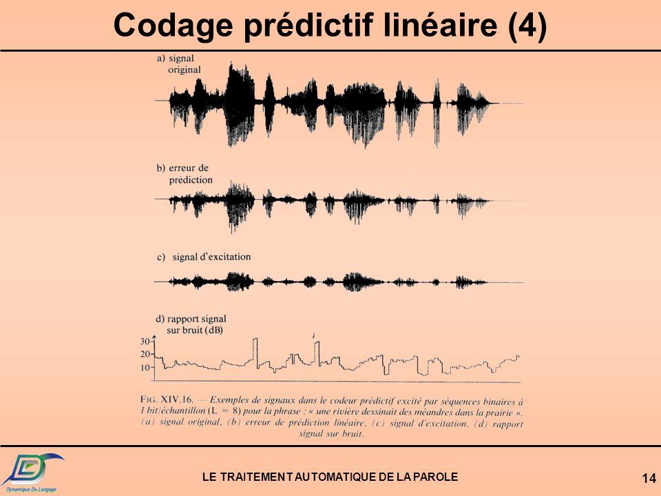 LE TRAITEMENT AUTOMATIQUE DE LA PAROLE 14 Codage prédictif linéaire (4)