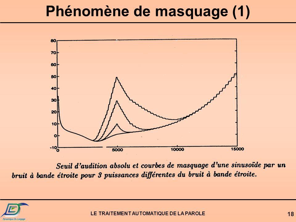 LE TRAITEMENT AUTOMATIQUE DE LA PAROLE 18 Phénomène de masquage (1)
