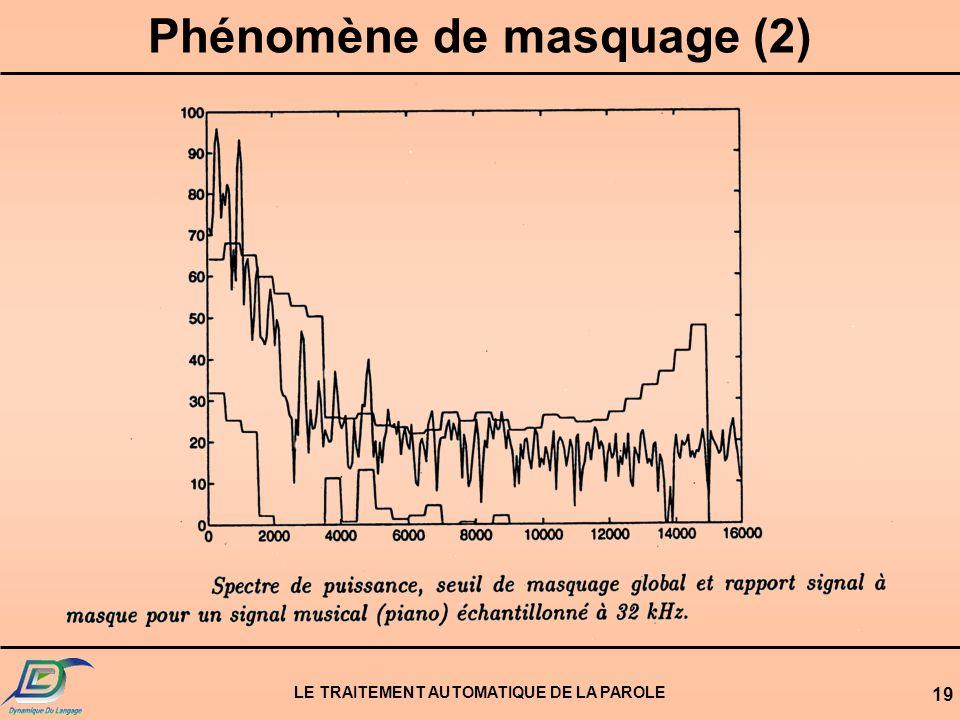 LE TRAITEMENT AUTOMATIQUE DE LA PAROLE 19 Phénomène de masquage (2)