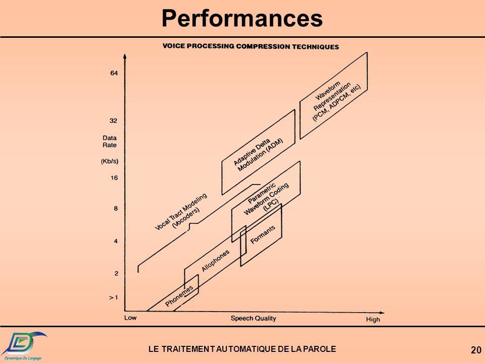 LE TRAITEMENT AUTOMATIQUE DE LA PAROLE 20 Performances