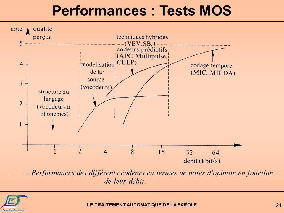 LE TRAITEMENT AUTOMATIQUE DE LA PAROLE 21 Performances : Tests MOS