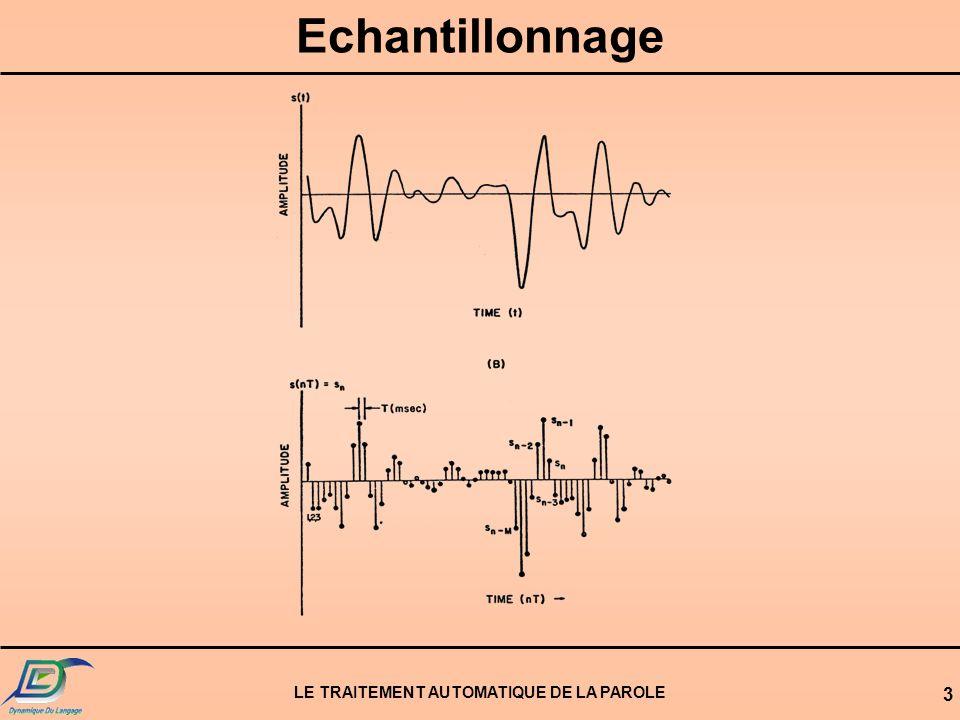 LE TRAITEMENT AUTOMATIQUE DE LA PAROLE 3 Echantillonnage