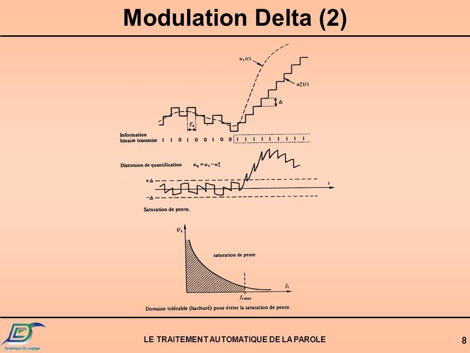 LE TRAITEMENT AUTOMATIQUE DE LA PAROLE 8 Modulation Delta (2)