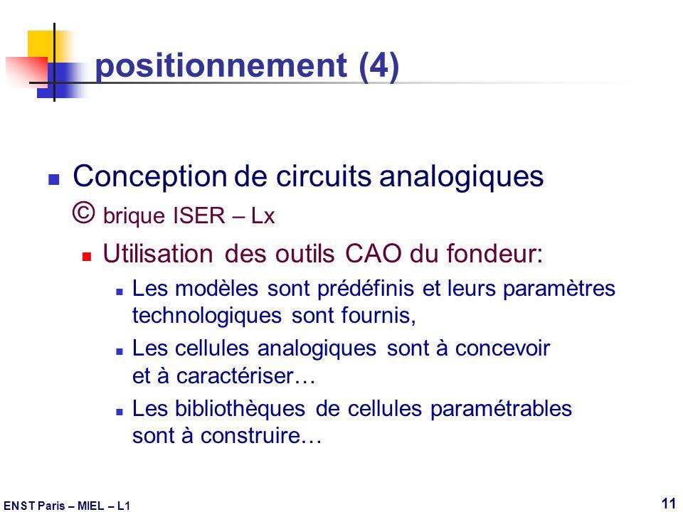 ENST Paris – MIEL – L1 11 positionnement (4) Conception de circuits analogiques © brique ISER – Lx Utilisation des outils CAO du fondeur: Les modèles