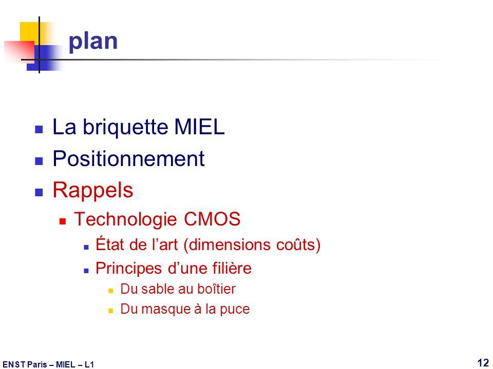ENST Paris – MIEL – L1 12 plan La briquette MIEL Positionnement Rappels Technologie CMOS État de lart (dimensions coûts) Principes dune filière Du sab