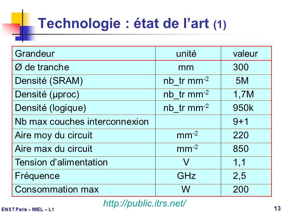 ENST Paris – MIEL – L1 13 Technologie : état de lart (1) Grandeurunitévaleur Ø de tranchemm300 Densité (SRAM)nb_tr mm -2 5M Densité (µproc)nb_tr mm -2