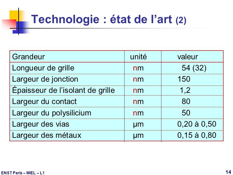 ENST Paris – MIEL – L1 14 Technologie : état de lart (2) Grandeurunitévaleur Longueur de grillenm 54 (32) Largeur de jonctionnm 150 Épaisseur de lisol