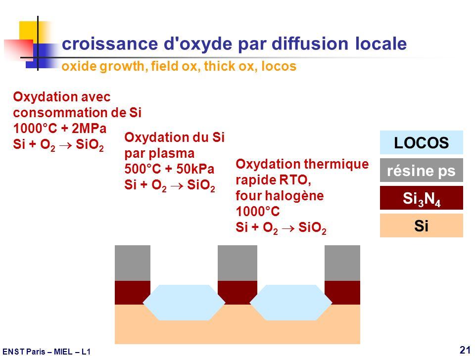ENST Paris – MIEL – L1 21 croissance d'oxyde par diffusion locale oxide growth, field ox, thick ox, locos Oxydation avec consommation de Si 1000°C + 2