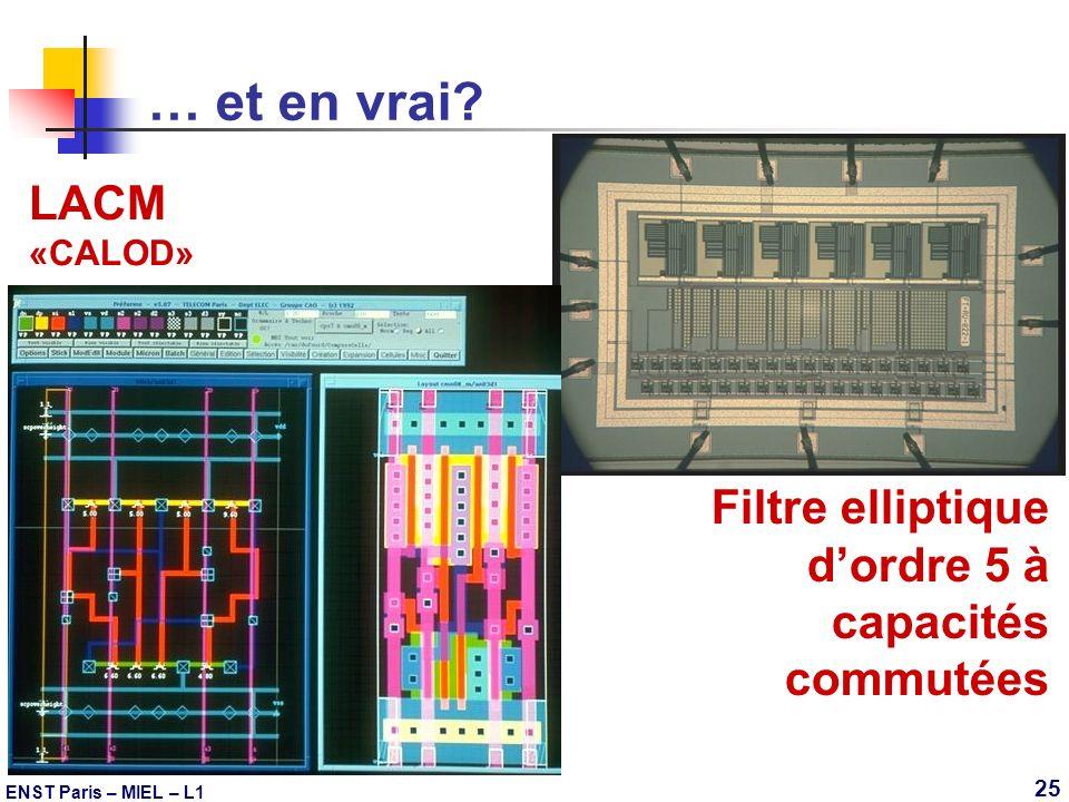 ENST Paris – MIEL – L1 25 … et en vrai? LACM «CALOD» Filtre elliptique dordre 5 à capacités commutées