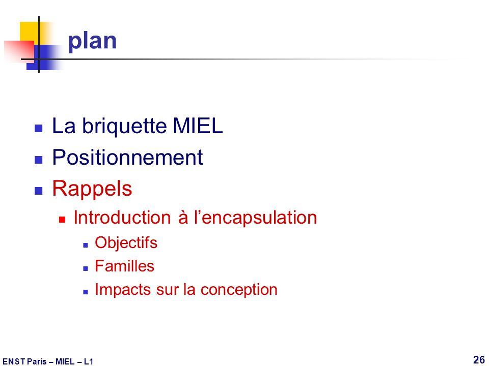 ENST Paris – MIEL – L1 26 plan La briquette MIEL Positionnement Rappels Introduction à lencapsulation Objectifs Familles Impacts sur la conception