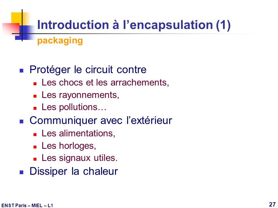 ENST Paris – MIEL – L1 27 Introduction à lencapsulation (1) packaging Protéger le circuit contre Les chocs et les arrachements, Les rayonnements, Les