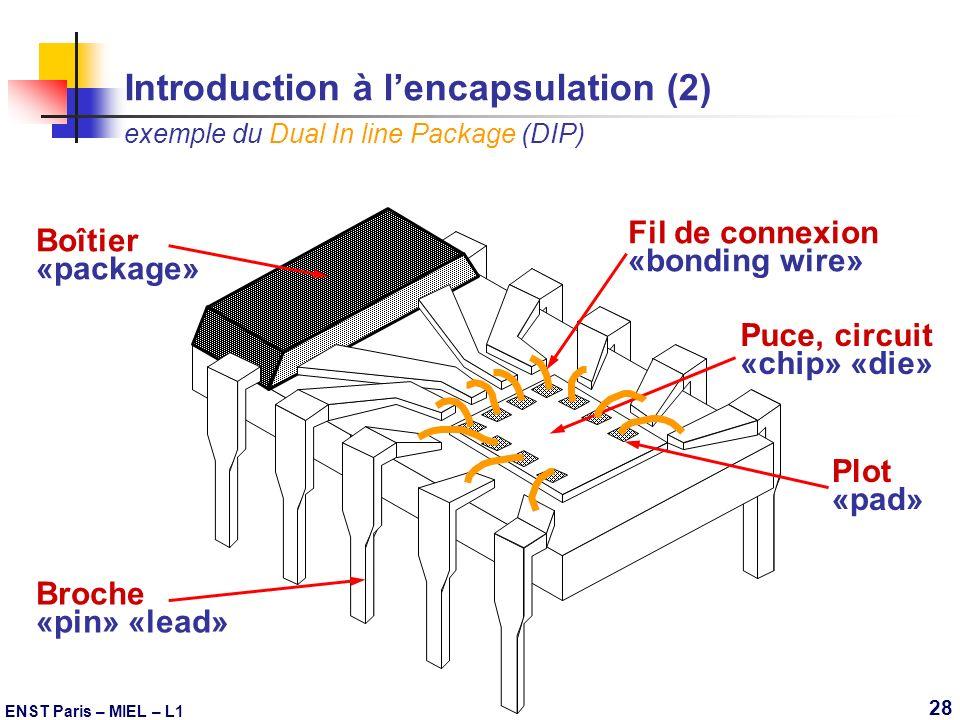 ENST Paris – MIEL – L1 28 Introduction à lencapsulation (2) exemple du Dual In line Package (DIP) Broche «pin» «lead» Boîtier «package» Puce, circuit