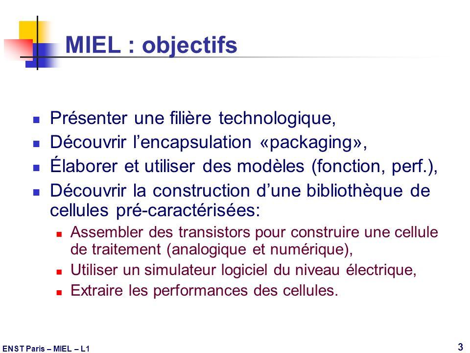 ENST Paris – MIEL – L1 3 MIEL : objectifs Présenter une filière technologique, Découvrir lencapsulation «packaging», Élaborer et utiliser des modèles