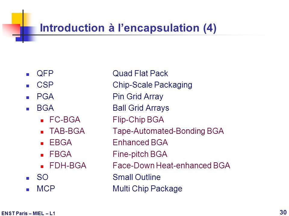 ENST Paris – MIEL – L1 30 Introduction à lencapsulation (4) QFPQuad Flat Pack CSPChip-Scale Packaging PGAPin Grid Array BGA Ball Grid Arrays FC-BGAFli