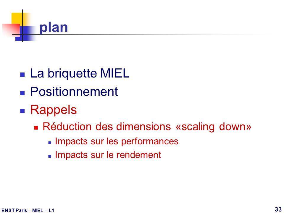ENST Paris – MIEL – L1 33 plan La briquette MIEL Positionnement Rappels Réduction des dimensions «scaling down» Impacts sur les performances Impacts s