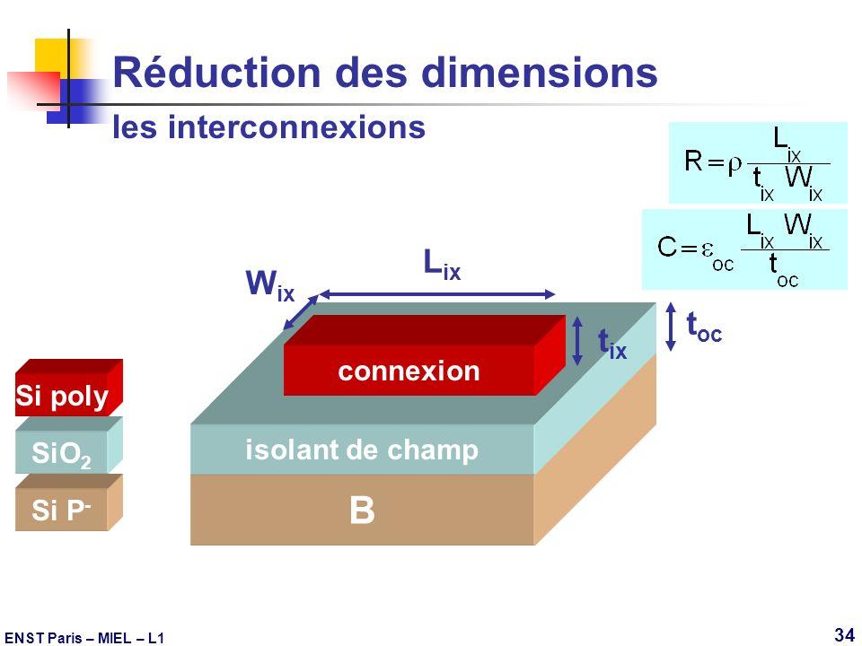 ENST Paris – MIEL – L1 34 Réduction des dimensions les interconnexions B Si P - isolant de champ SiO 2 t oc t ix L ix W ix Si poly connexion