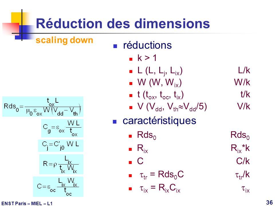 ENST Paris – MIEL – L1 36 Réduction des dimensions scaling down réductions k > 1 L (L, L j, L ix )L/k W (W, W ix )W/k t (t ox, t oc, t ix )t/k V (V dd