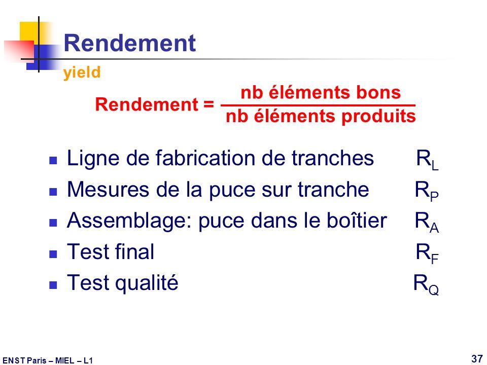 ENST Paris – MIEL – L1 37 Rendement = nb éléments bons nb éléments produits Ligne de fabrication de tranchesR L Mesures de la puce sur trancheR P Asse
