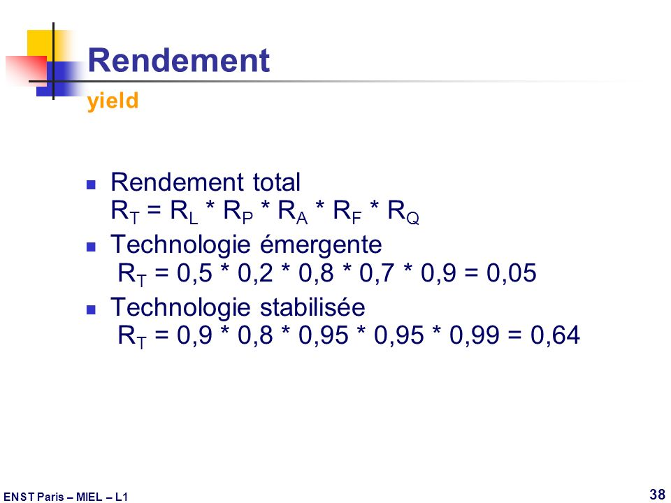ENST Paris – MIEL – L1 38 Rendement yield Rendement total R T = R L * R P * R A * R F * R Q Technologie émergente R T = 0,5 * 0,2 * 0,8 * 0,7 * 0,9 =