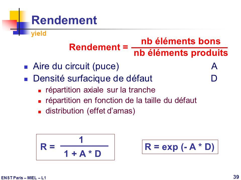 ENST Paris – MIEL – L1 39 Rendement yield Aire du circuit (puce)A Densité surfacique de défautD répartition axiale sur la tranche répartition en fonct