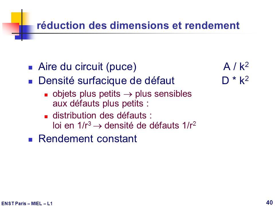 ENST Paris – MIEL – L1 40 réduction des dimensions et rendement Aire du circuit (puce)A / k 2 Densité surfacique de défautD * k 2 objets plus petits p