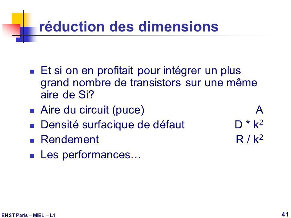 ENST Paris – MIEL – L1 41 réduction des dimensions Et si on en profitait pour intégrer un plus grand nombre de transistors sur une même aire de Si? Ai