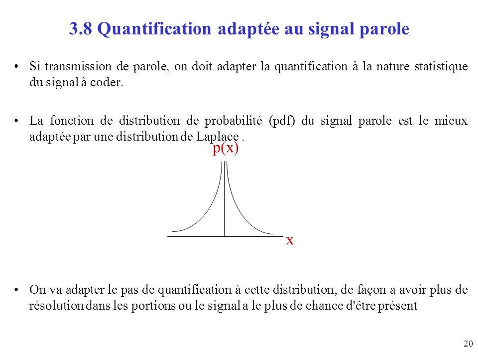 20 3.8 Quantification adaptée au signal parole Si transmission de parole, on doit adapter la quantification à la nature statistique du signal à coder.