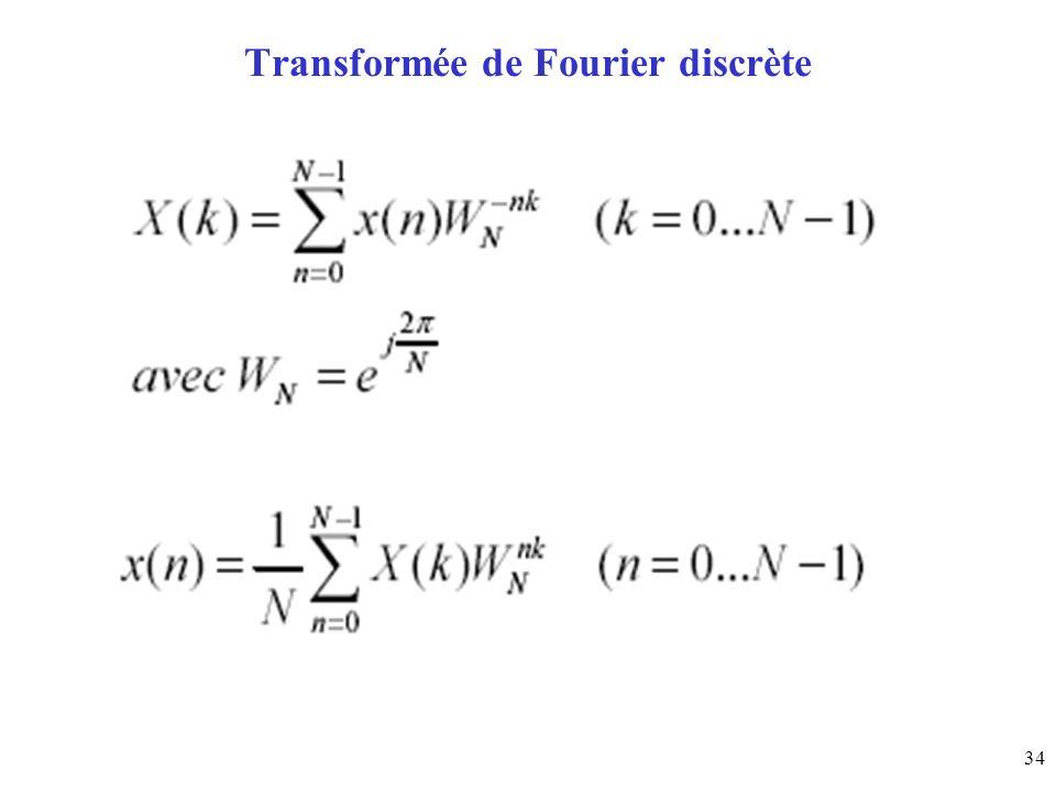 34 Transformée de Fourier discrète