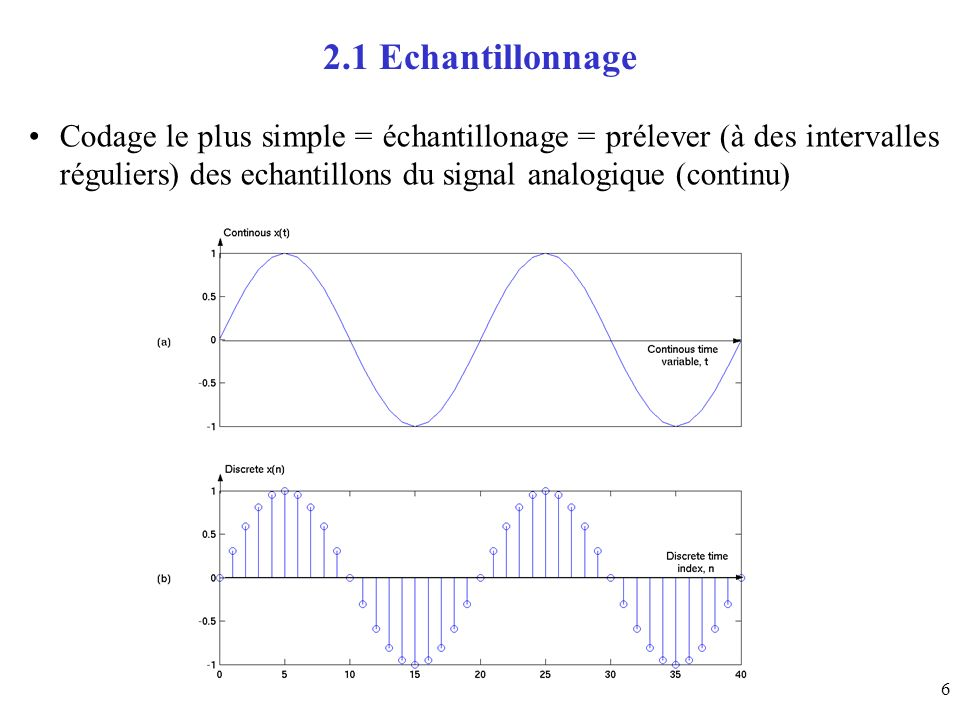 27 5.1 Caractéristiques de la VQ statique: on construit un dictionnaire (dico) à partir des données représentatives du signal dynamique: on adapte le dico avec des nouvelles données (plus complexe à mettre en oeuvre) QV statique on a besoin: suffisamment de données representatives du signal yd (d= dim du signal) dico défini par des representants, centroides Cd (meme dim que signal) définition dune mesure de distance (ex.