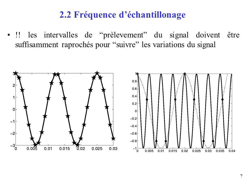8 2.3 Théorème de Shannon Les signaux doivent être échantillonnés à une fréquence fe> 2 fmax du signal Ceci va nous permettre de reconstituer plus ou moins fidèlement du signal continu à partir du signal échantillonné, (p.ex.