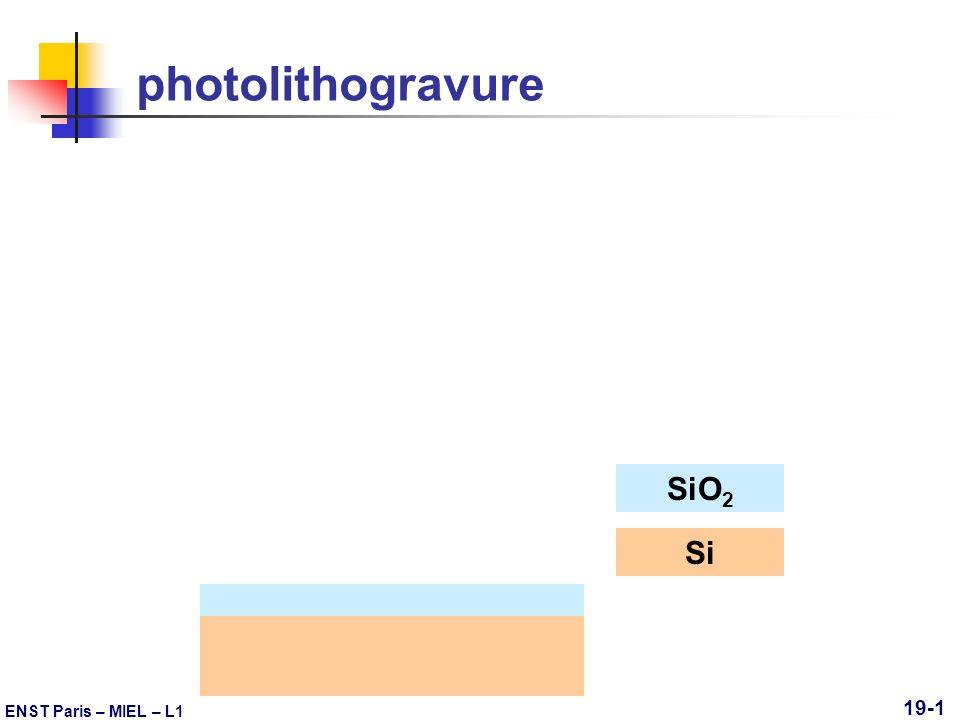 ENST Paris – MIEL – L1 19-2 photolithogravure dépôt de la résine photosensible SiO 2 Si résine ps