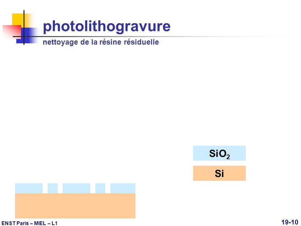 ENST Paris – MIEL – L1 19-10 photolithogravure nettoyage de la résine résiduelle SiO 2 Si