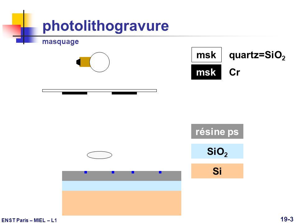 ENST Paris – MIEL – L1 19-4 photolithogravure insolation msk quartz=SiO 2 msk Cr SiO 2 Si résine ps UV X 0,25µm 0,08µm