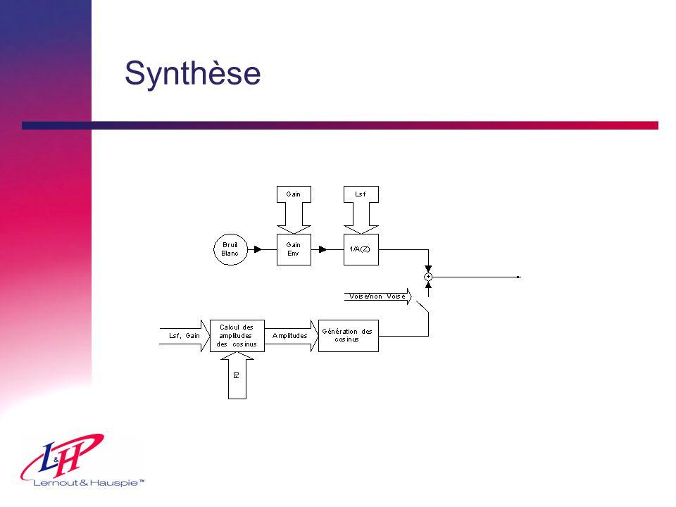 Synthèse